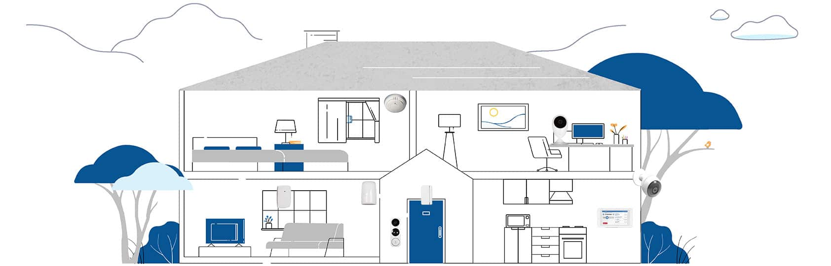 diagram of a home security system