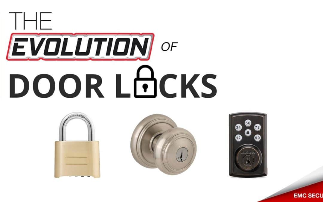 What Is a Smart-Lock?